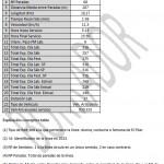 Linea 32-2013 (Borrador tecnico lineas 28-42 y analisis)